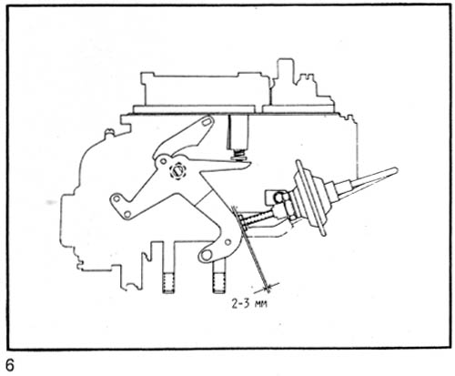 Pages 26-27: Vacuum Throttle Control or Vacuum Dashpot